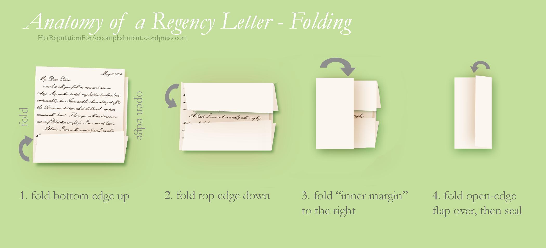 Anatomy Of A Regency Letter  Regency Jane Austen And Craft