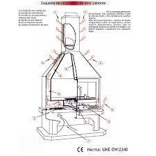 Resultado de imagen de detalle chimenea