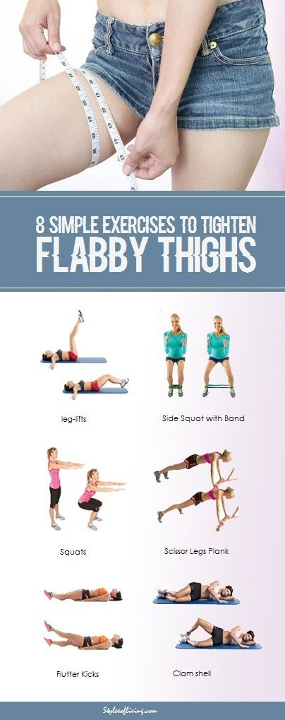 How To Get Rid Of Flabby Thighs At Home