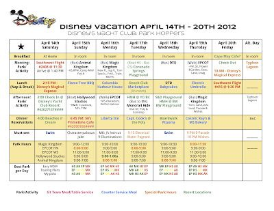 Using A Disney Planning Chart  Walt Disney World Hints