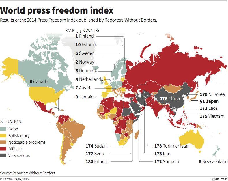 World Press Freedom Index New Media World Press Infographic