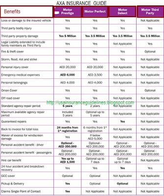 Insurance Guide Axa Auto Insurance Dubai Car Insurance Bodily Injury Insurance