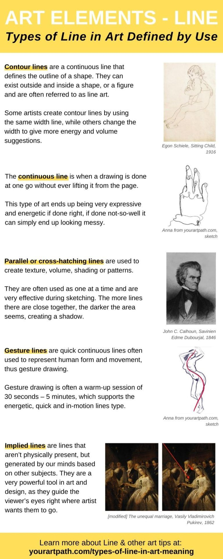 5 Types Of Line In Art Their Meaning And When To Use Them Types Of Lines Types Of Lines Art Implied Line