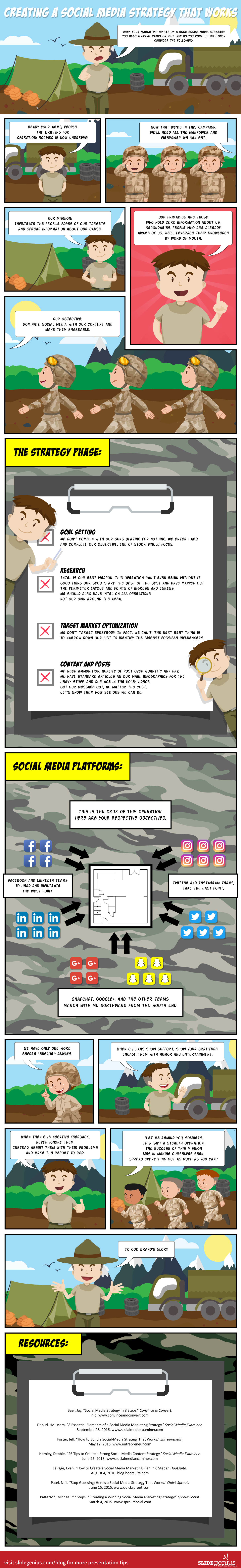 How Your Social Media Marketing Strategy Stacks Up Against the Real World - infographic