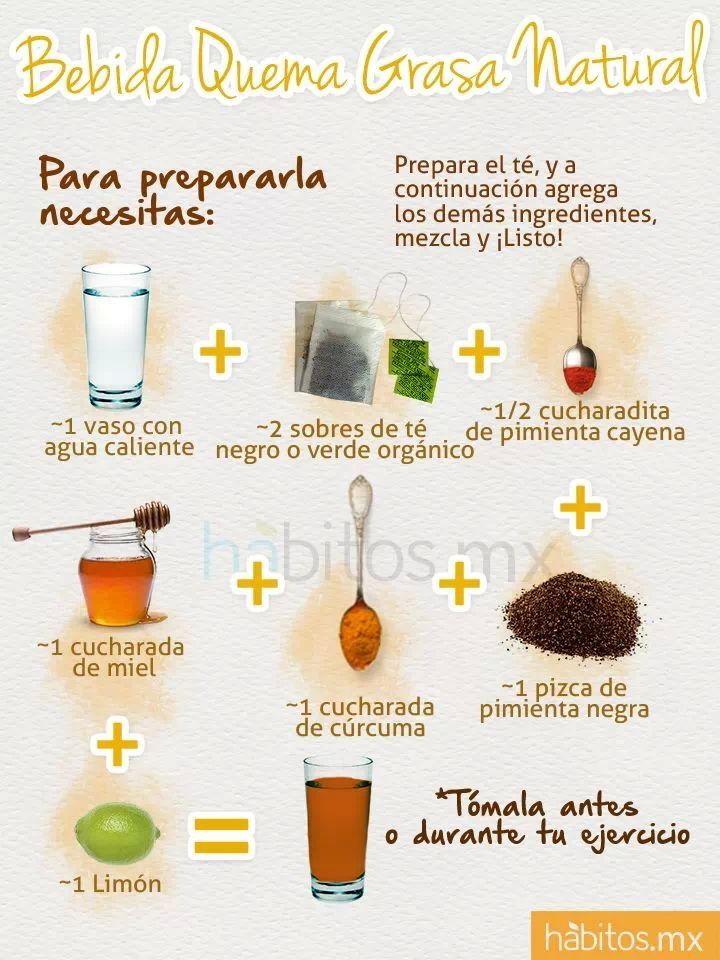 Bebida quema grasa
