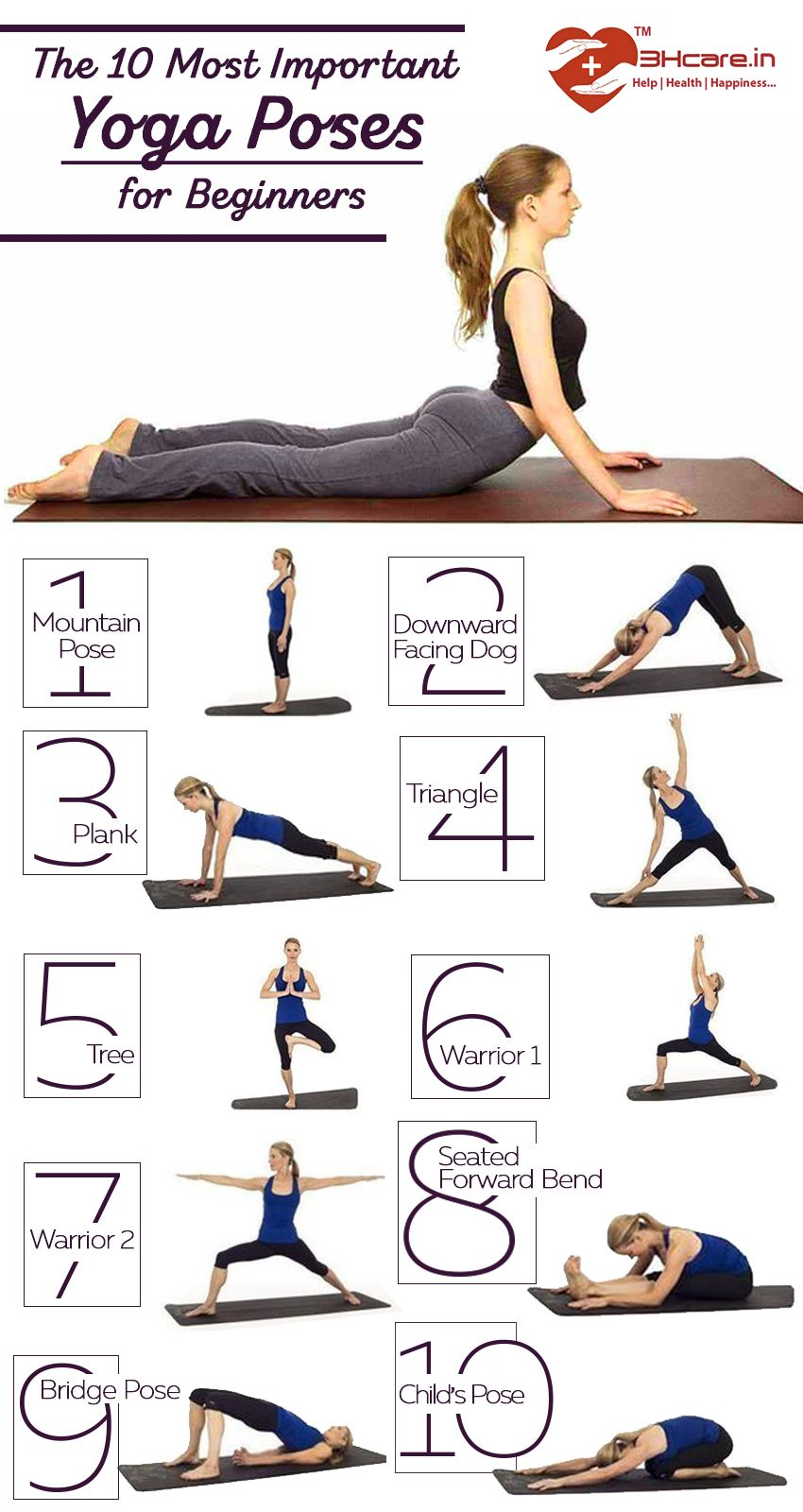 The 10 Most Important Yoga Poses For Beginners Healthtipsoftheday Health 3hcare Healthwith3hcare Hea Yoga Asanas Essential Yoga Poses Cool Yoga Poses