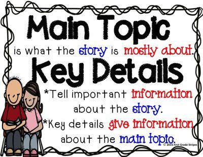 Main Topic/Idea & Key Details Graphic Organizers, Anchor Chart ...