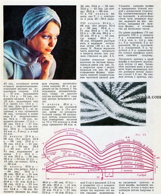 Чалма спицами схема и описание фото