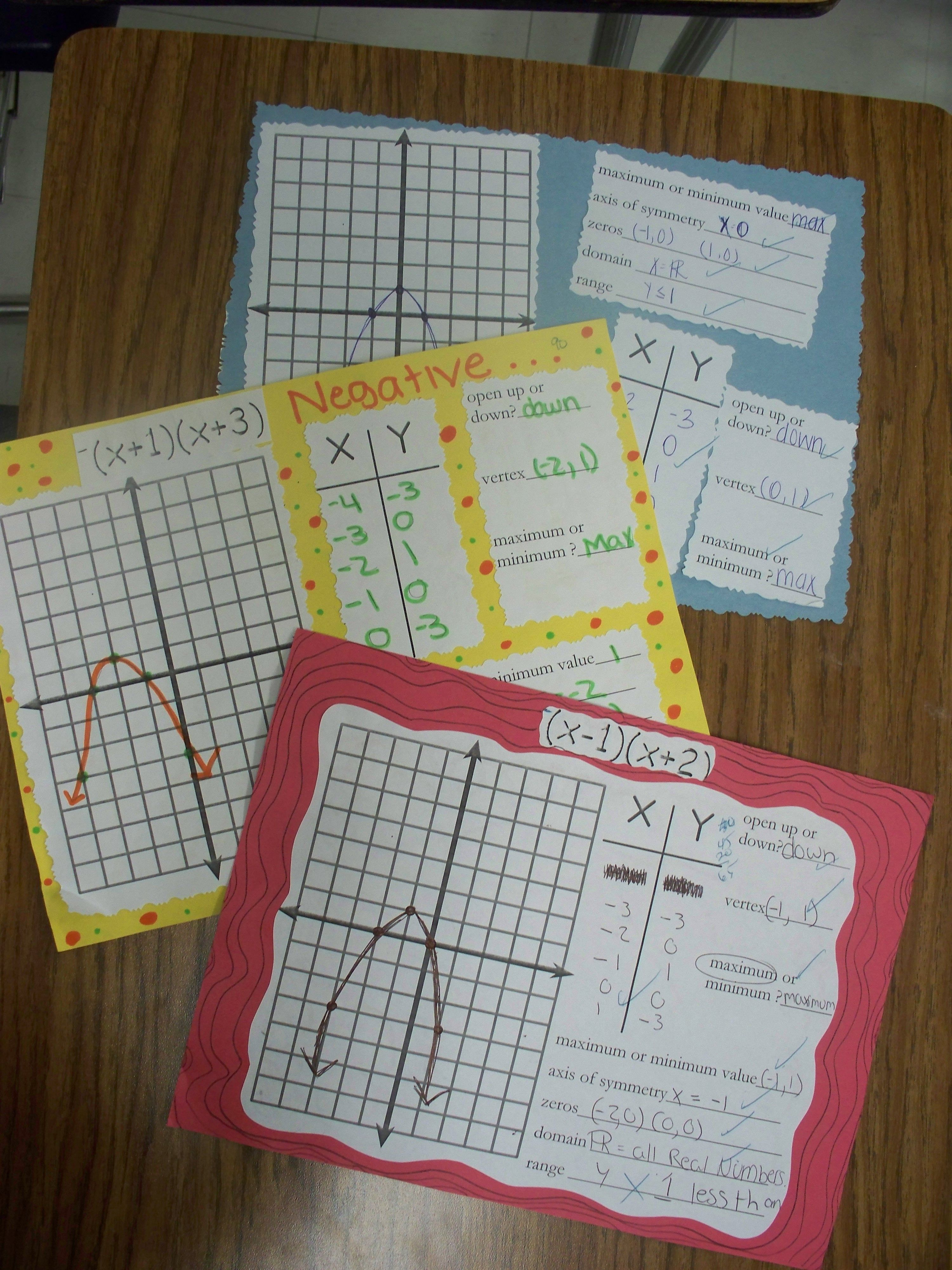 Quadratic Information Sheets The Students Draw One Positive And One Negative Quadratic Out Of