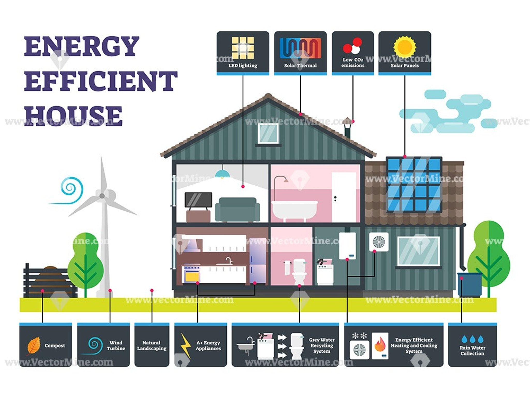 Energy Efficient House Vector Illustration Infographic