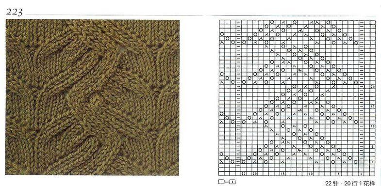 tejer patrón de tejer patrón # 62