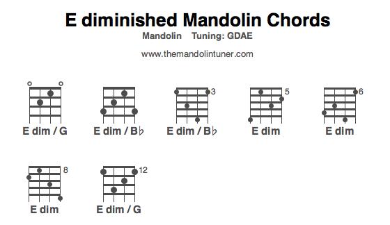 E Minor Diminished Chord   Smartiku   Mandolin   Pinterest   Mandolin