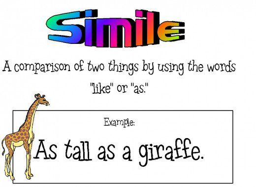 Image Result For Simile Examples Similes Pinterest Simile