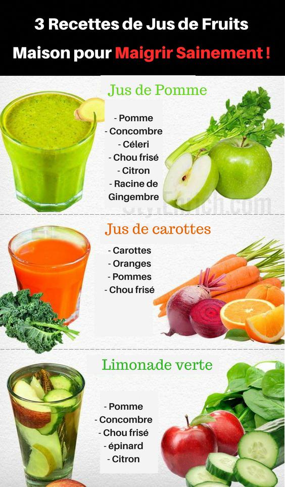 Jus Detox Recette Minceur 3 Combinaisons De Fruits Pour Perdre Du