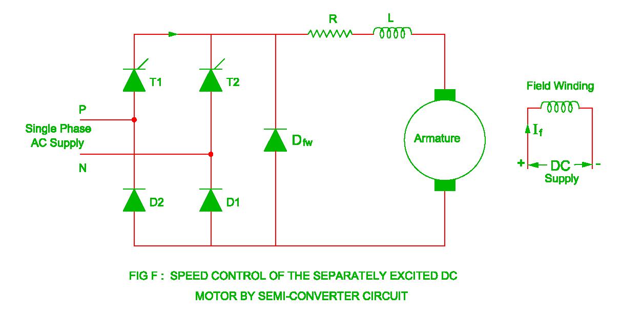 Speed Control Of Separately Excited Dc Motor Excited Control Speed