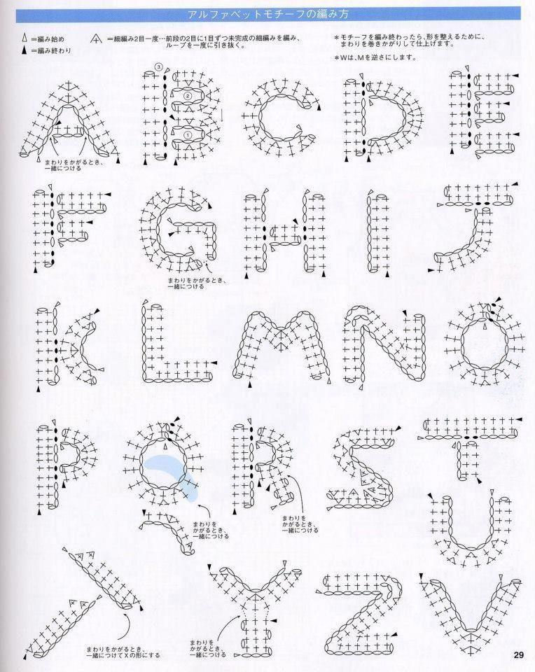 Patrón de letras en crochet crochet letters pattern | Proyectos que ...