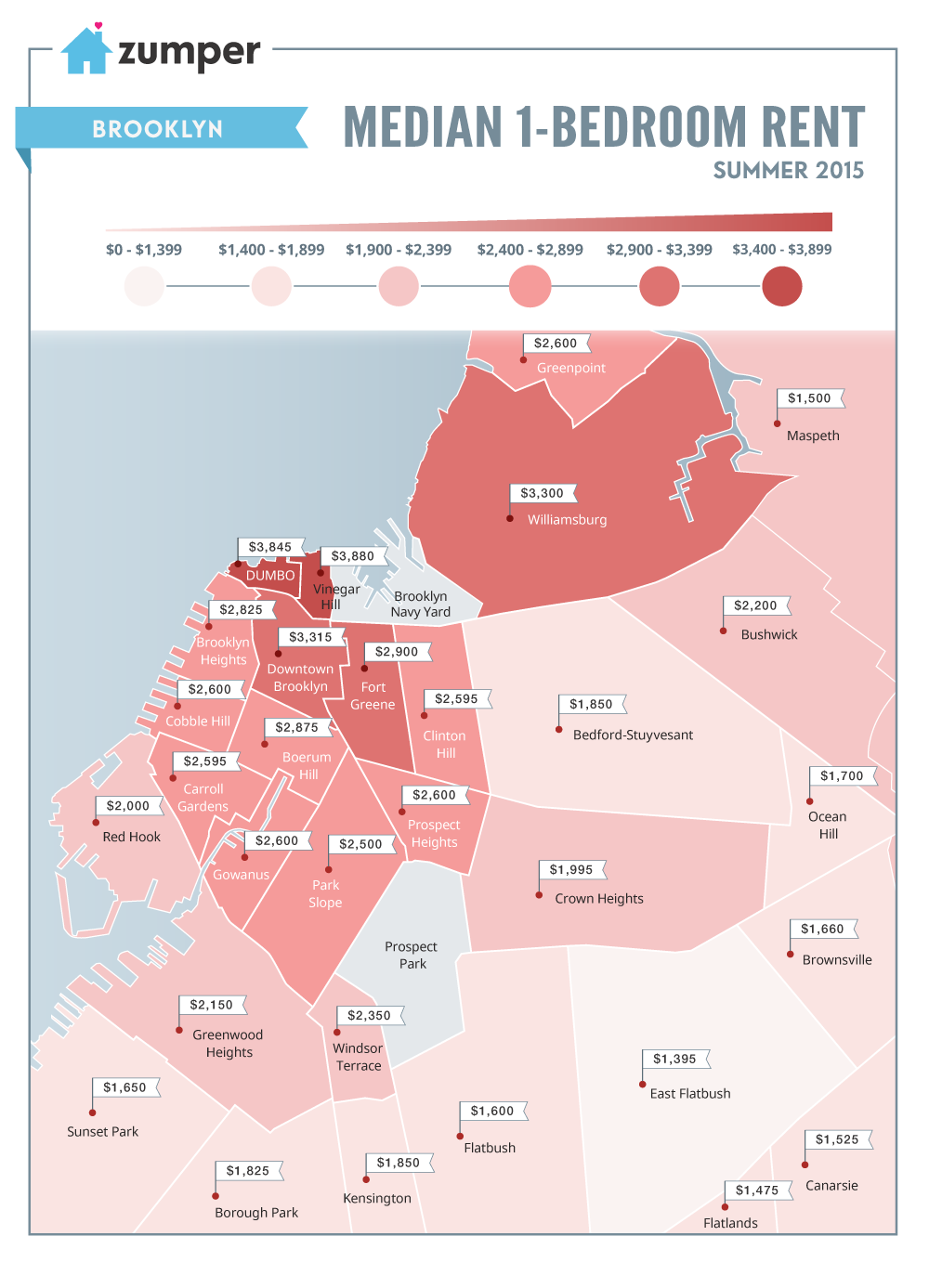 The Cheapest And Most Expensive NYC Neighborhoods To Rent