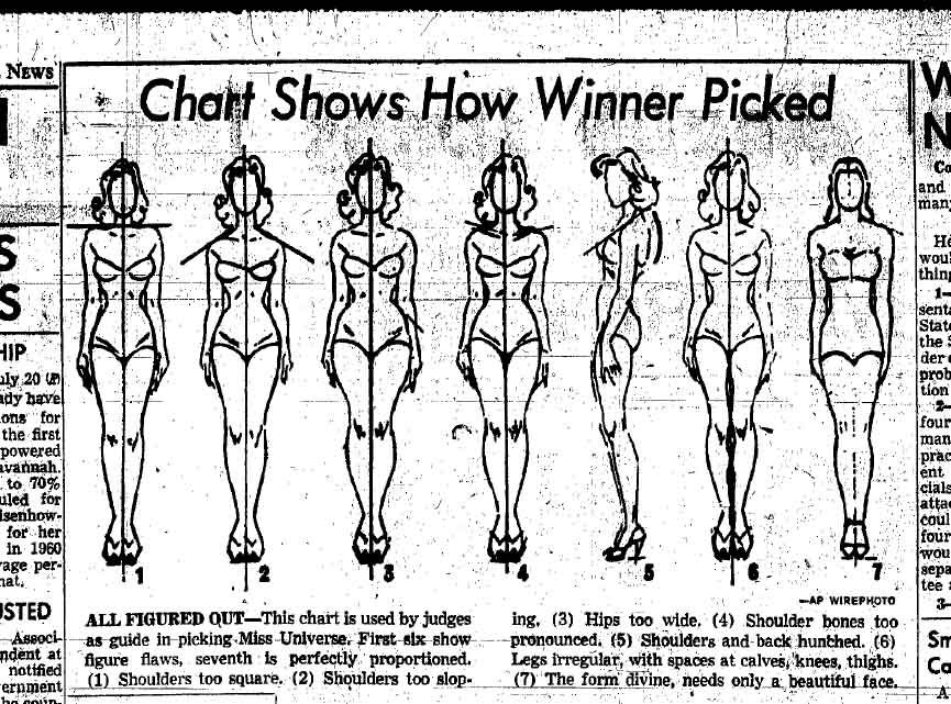 Bizarre Beauty Contests Beauty Pageant Pageant Retro Beauty