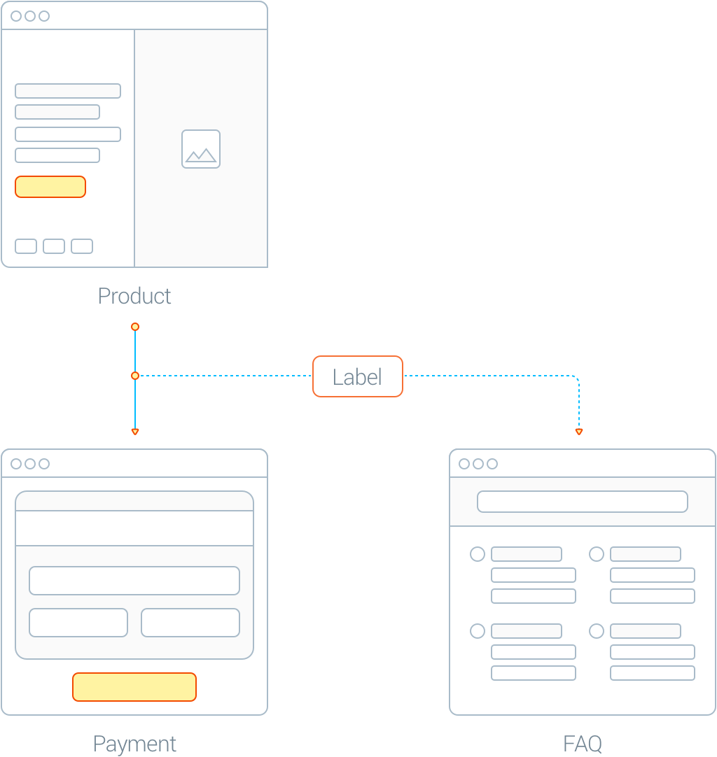 Wireframe prototyping system for web and mobile projects for sketch wireframe prototyping system for web and mobile projects for sketch app available in 4 ccuart Image collections