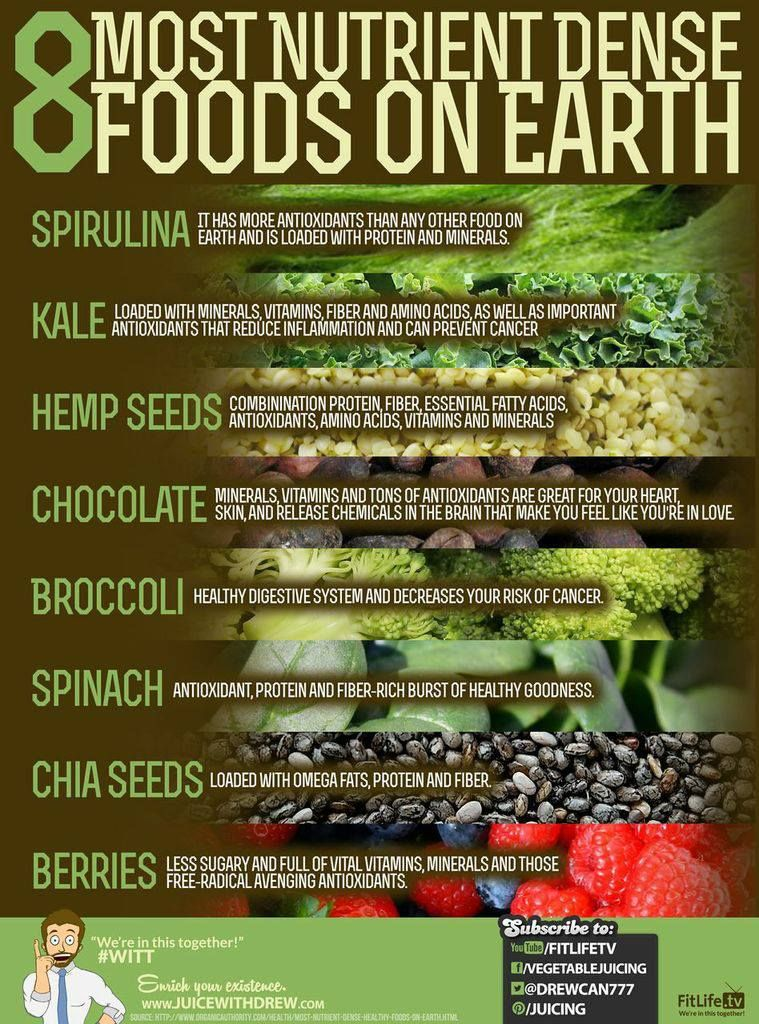8 Nutrient Dense Foods! 8 Most Nutrient Dense Foods on Earth
