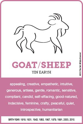 The Sheep Personality Chinese Astrology Chinese Zodiac Signs Horoscope Signs