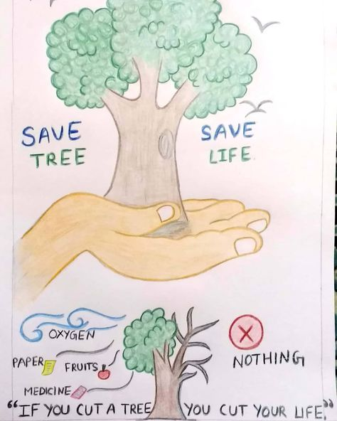 Save Tree Poster Environment 67+ Ideas in 2020 | Tree ...