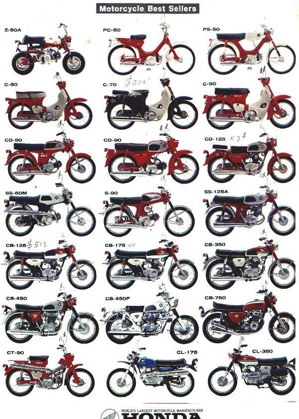 best 25+ vintage honda motorcycles ideas on pinterest | honda