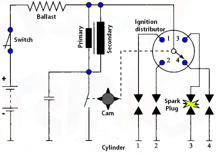 Ignition System In Si Engine Extrudesign Ignition System Ignite Engineering