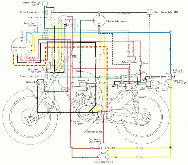 17+ yamaha rs 100 motorcycle wiring diagram - motorcycle diagram -  wiringg.net | motorcycle wiring, electrical wiring diagram, diagram  www.pinterest.ph