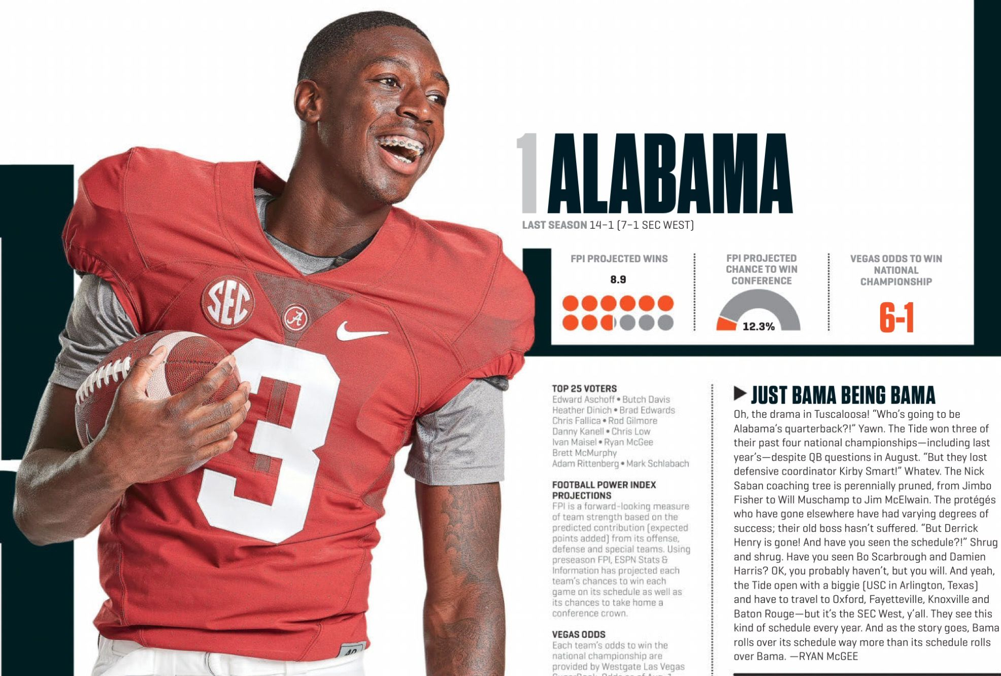 Alabama Crimson Tide 2016 Preseason 1 Via Espn The Magazine College Football Previe Alabama Crimson Tide Football Alabama Crimson Tide Crimson Tide Football