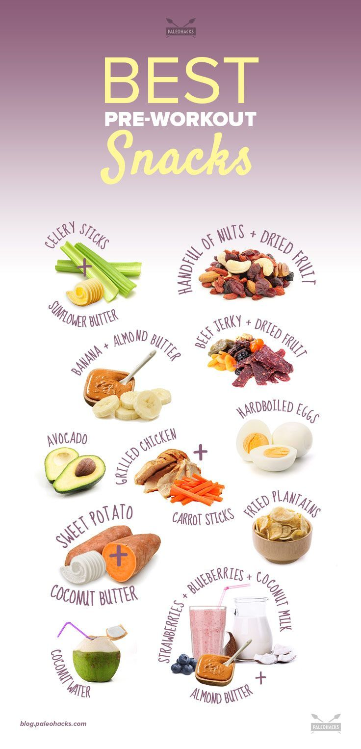 The 11 Best Pre Workout Snacks Good Pre Workout Nutrition