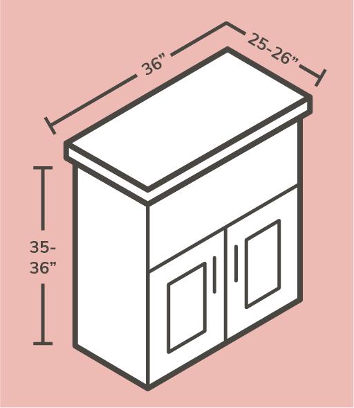 Find the standard base kitchen cabinet dimensions ...