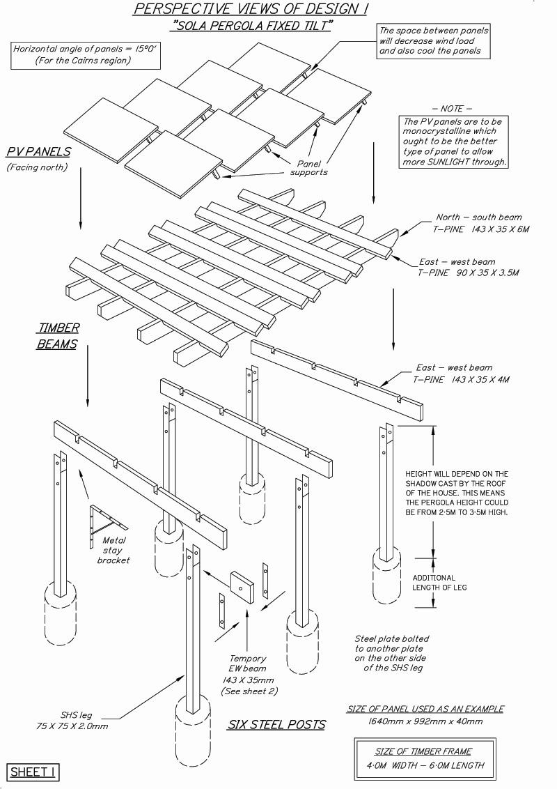 Designs for PV Panel Frames