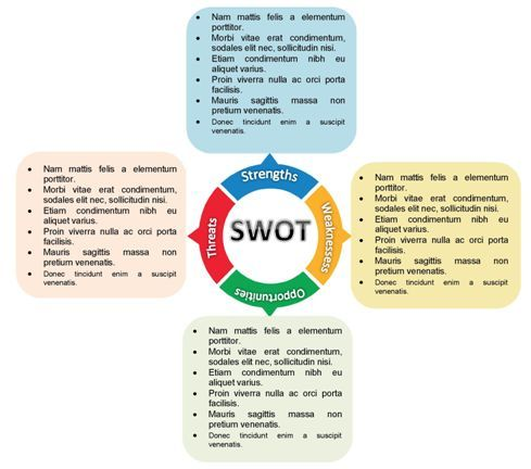 SWOT analysis template ppt 12 SWOT Analysis Template PPT - swot analysis example