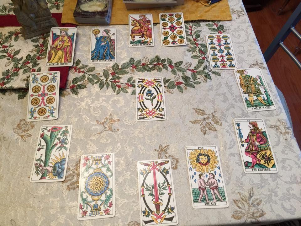 My Annual YearWheel Tarot Divination Tarot, Tapestry