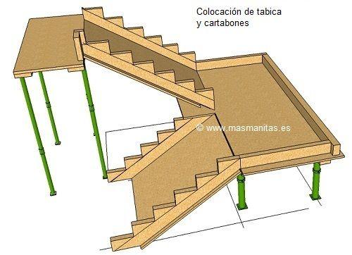 Replantear pelda os de escalera escaleras pinterest for Como construir una escalera de hierro y madera