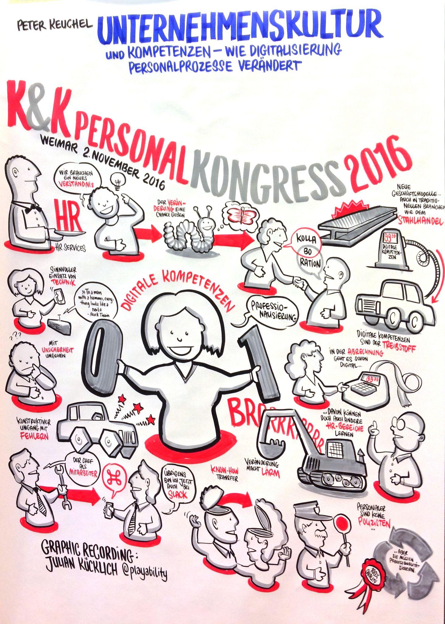 https://flic.kr/p/NCZFKN | K&K Personalkongress 2016 - 3 | www.playability.de