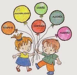 Resultado De Imagen Para Mapa Mental Sobre El Respeto Character Education Christian Activities Activities