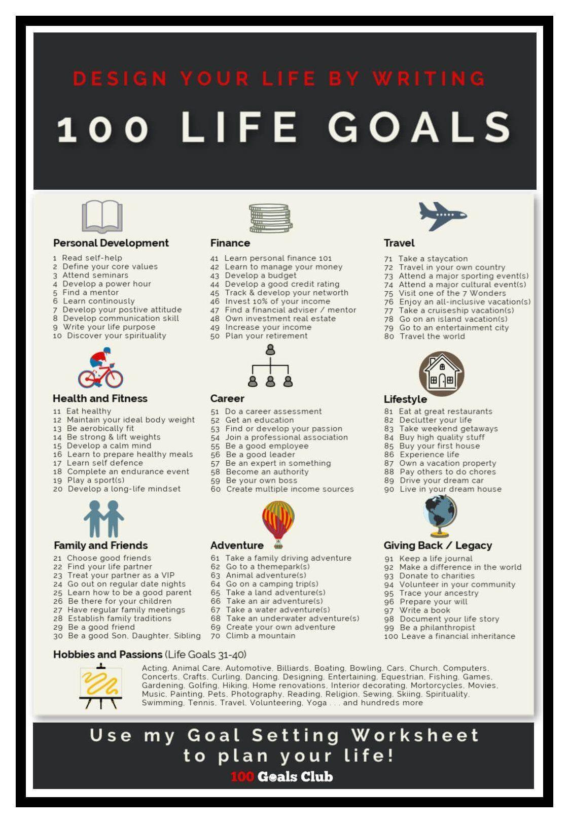 life goals ideas