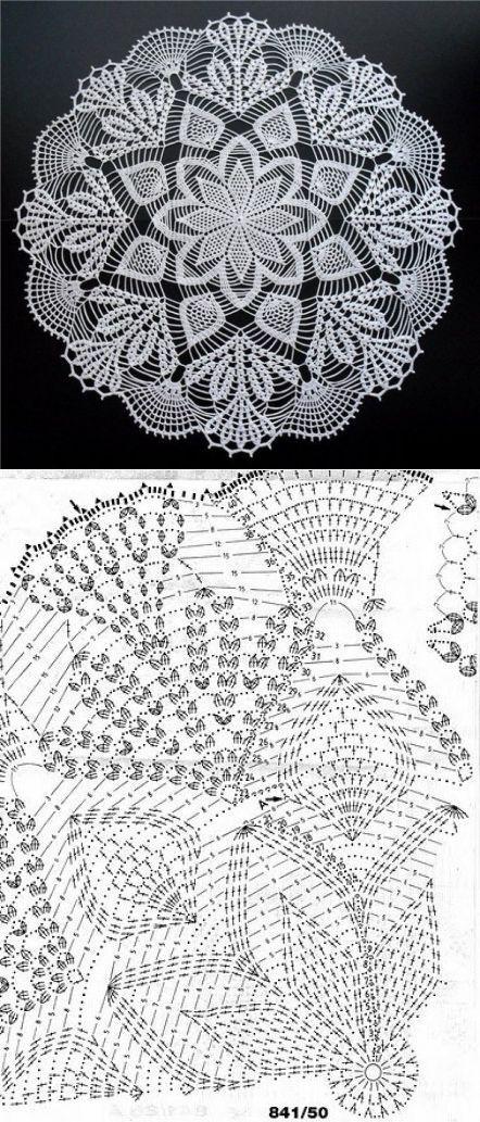Crochet Crochet Doilies And Patterns