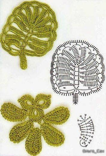 Crochet: renda irlandesa