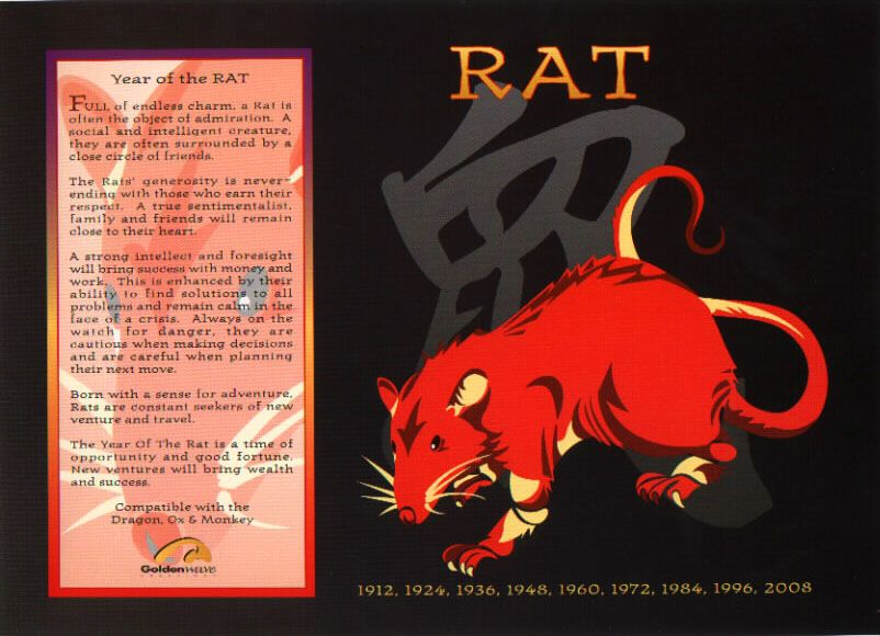 The Chinese Astrology: Chinese Horoscope Signs: The Rat