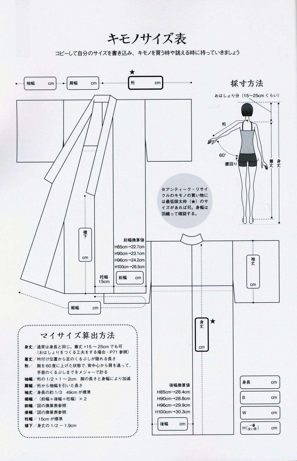 Medidas Necesaria Para Confeccion De Kimono