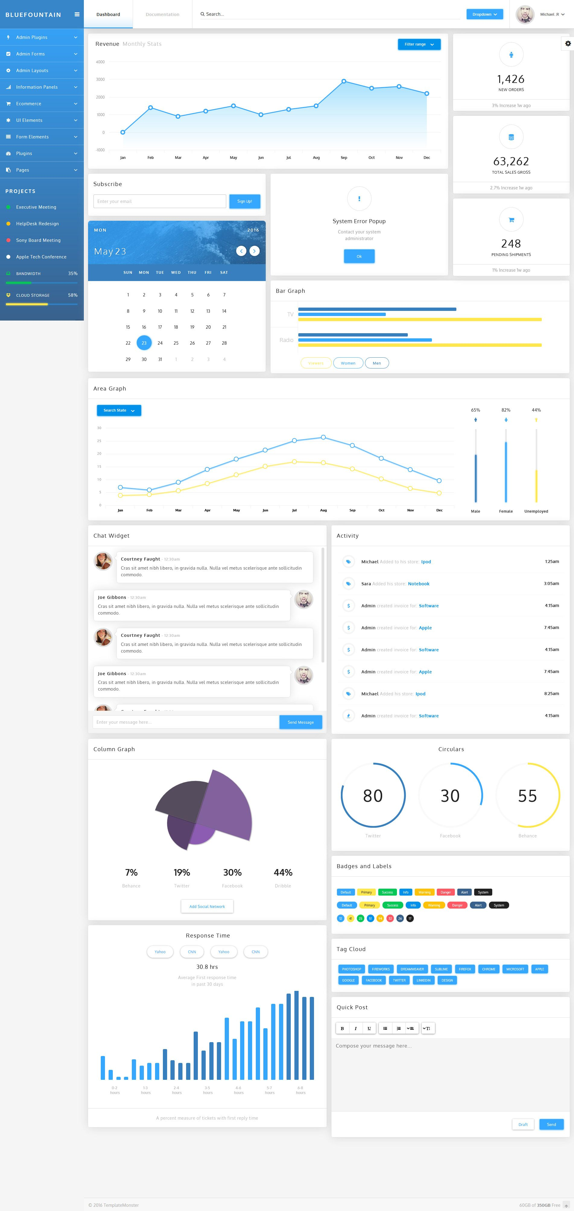 Admin templates template ui ux and ui ux design admin templates flashek Choice Image