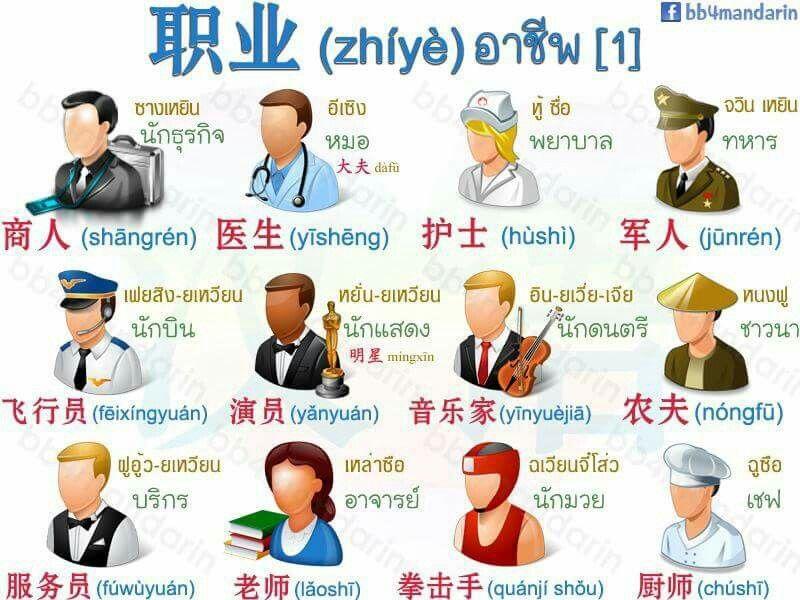 Chinese profession Chinese language learning, Chinese