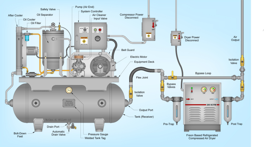 compressor pressure regulator setup Google Search Air