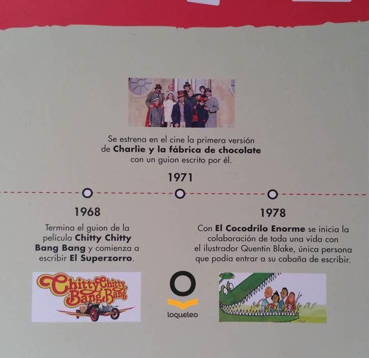 Línea del tiempo en la vida de Roald Dahl. 4º | Roald dahl, Charlie y la  fabrica de chocolate, Linea del tiempo