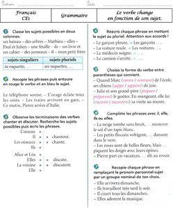 CE1 - Grammaire - Verbe conjugué et sujet | Groupe sujet, Phrase, Ce1