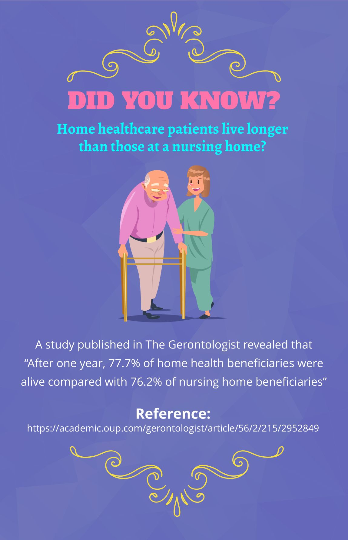 Did you know that home healthcare patients live longer