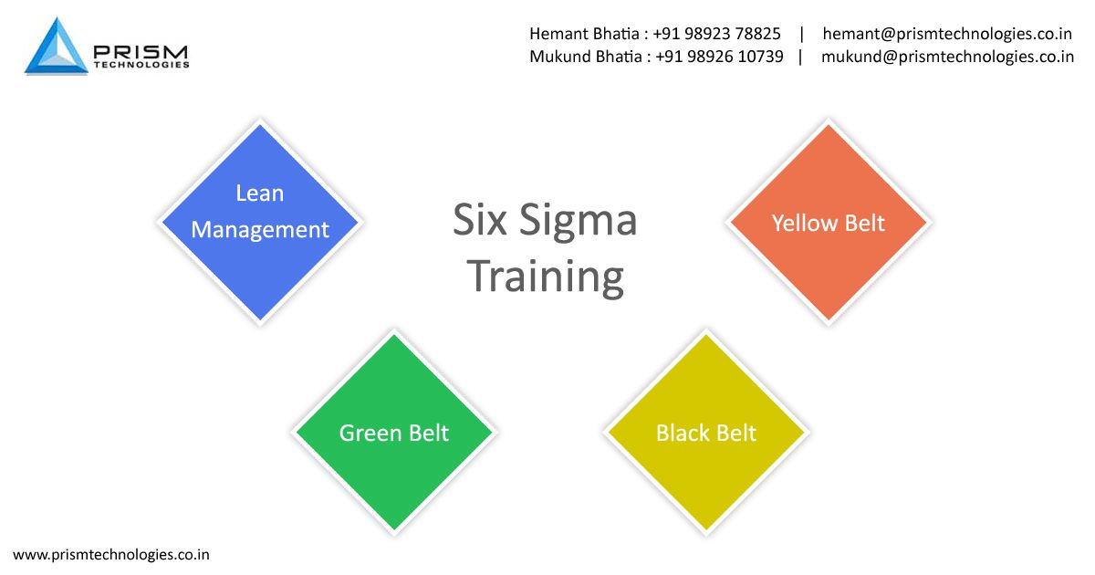 Six Sigma Training Bangalore Mumbai Pune Chennai India Lean Six